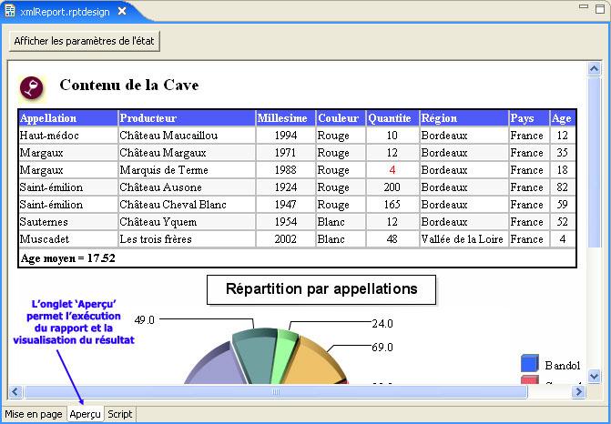 EclipseTotale - Présentation du projet Eclipse BIRT